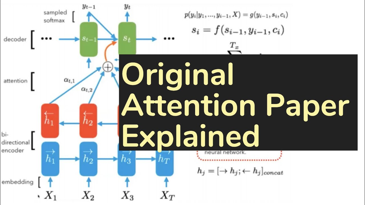 The Attention Machine >> Original Attention Neural Machine Translation By Jointly Learning To Align And Translate Aisc