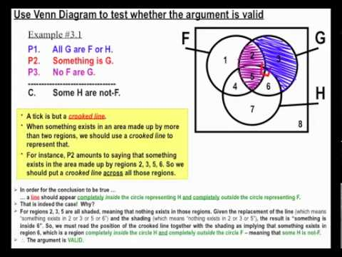 Critical Thinking Lecture 12 Complex Venn Diagrams Youtube