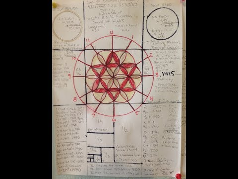 432hz sacred geometry, time, space, math and music Seal of Solomon pt.5