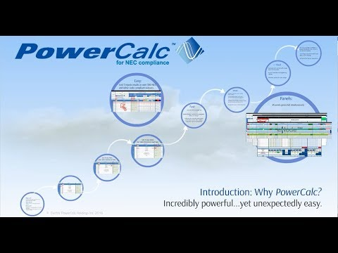 Introduction: Why PowerCalc