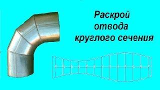 видео Сборка обечаек на шаблоне