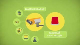 видео AccordTec (Россия)