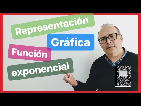 Representación gráfica de la función exponencial - YouTube