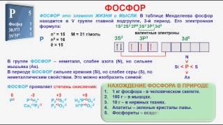 № 228. Неорганическая химия. Тема 28. Фосфор и его соединения. Часть 1. Физические свойства