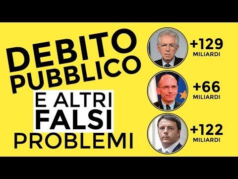 IL DEBITO PUBBLICO È UN FALSO PROBLEMA - Costantino Rover, Economia spiegata facile di sera 3