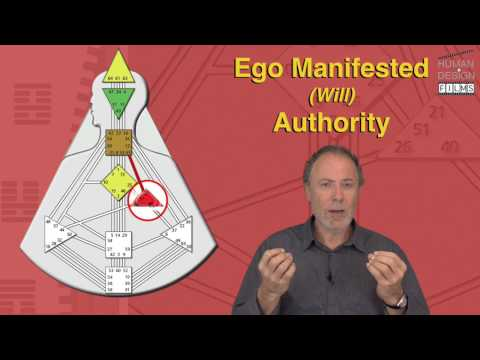 AUTHORITY: EGO MANIFESTED by Richard Beaumont - PREVIEW