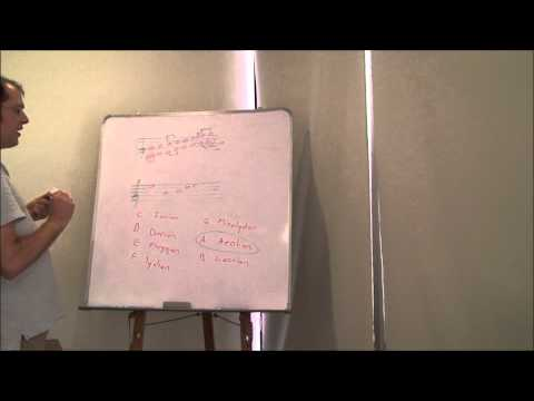Theory of Musical Notation 12 - Minors