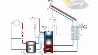 видео Автономное электроснабжение: принцип работы
