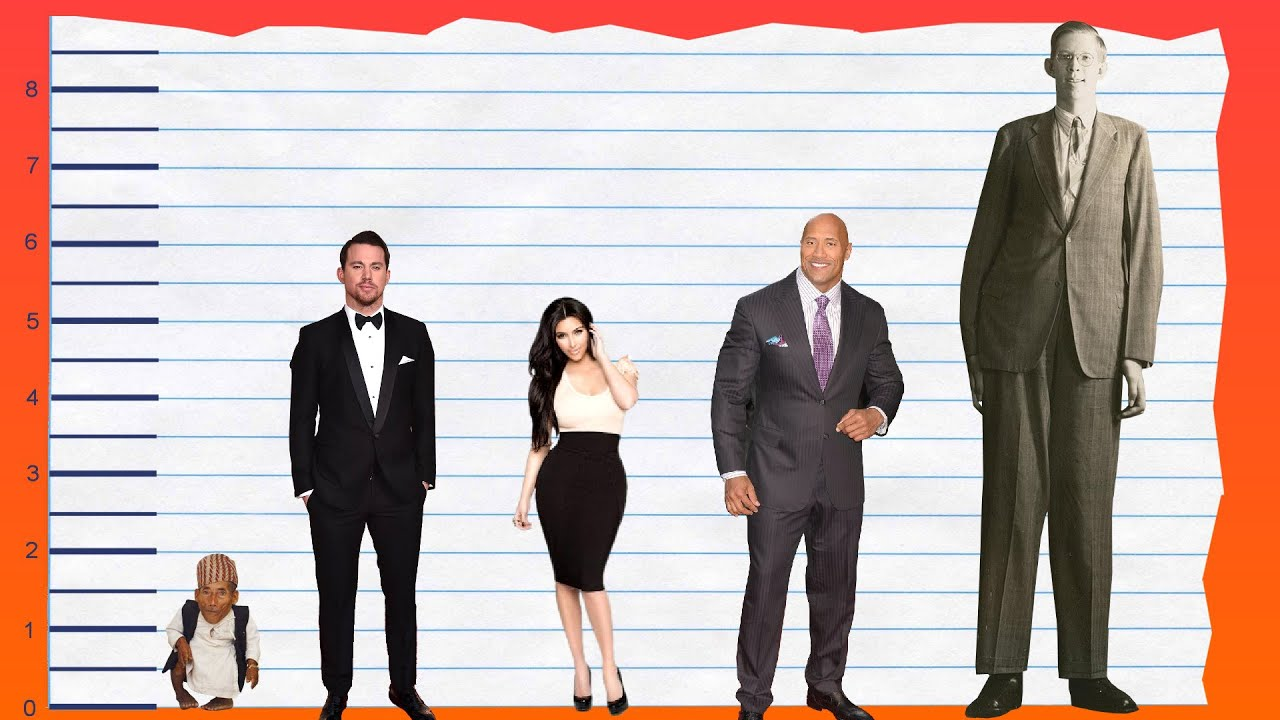 Image result for How tall is Channing tatum