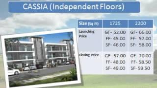 Omaxe Mullanpur Plot, Flats, Booth,Sco, Apartment, And Villa @ 9216926999