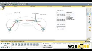 OSPF (Open Shortest Path First) Configuration