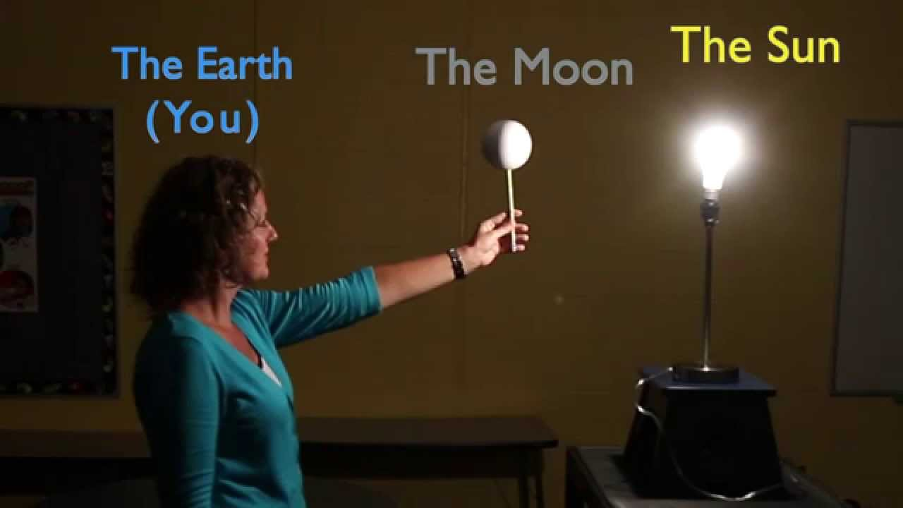Moon Phases Demonstration Youtube