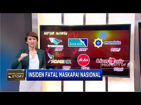 Insiden Fatal Maskapai Nasional