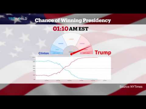 Watch how The New York Times tracked Donald Trump's 'shocking upset' on election night Mp3