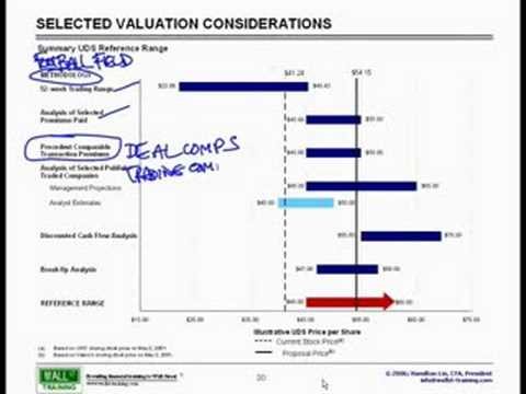 Wst 4 6 Investment Banking Training Valuation Football Field You
