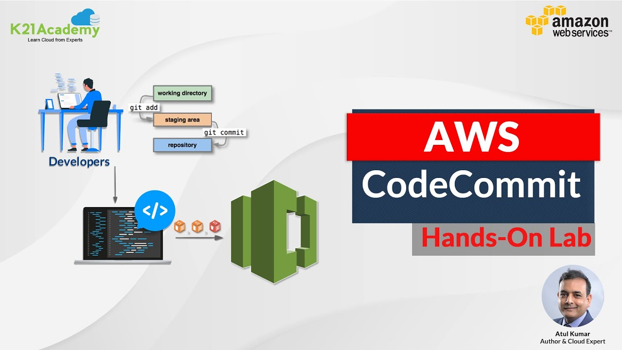 Introduction to AWS CodeCommit   How to Create CodeCommit Repository on AWS Console