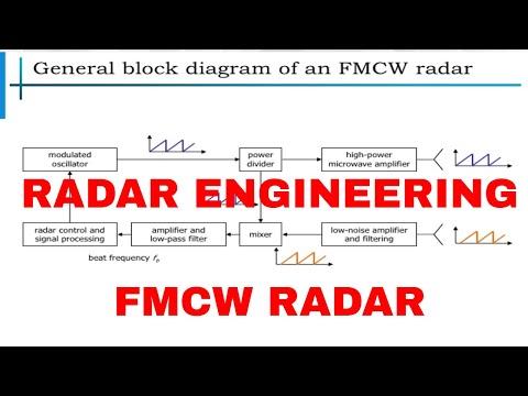 FMCW radar explanation 1