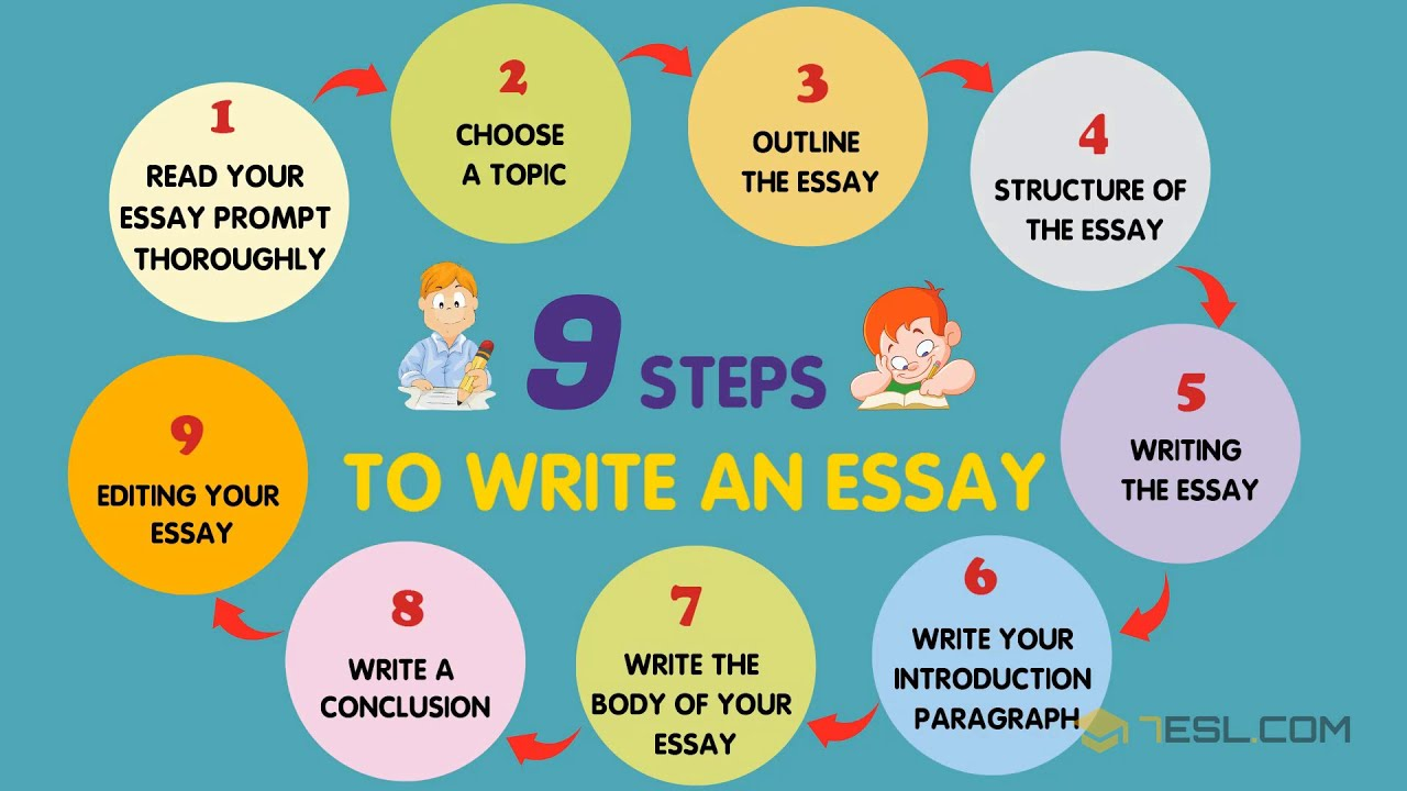 How to Write an Essay in English (Essay Writing in 26 Simple Steps)