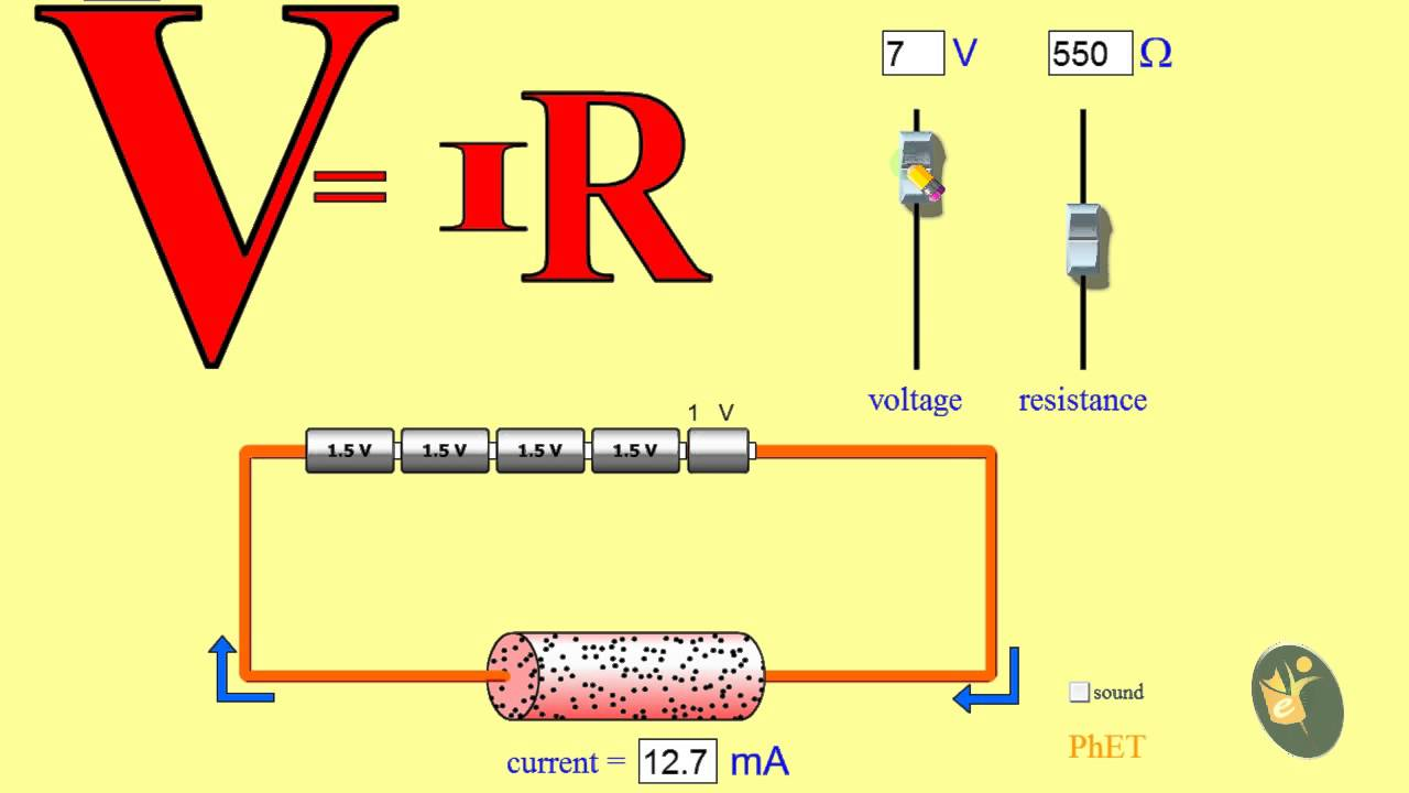 Phy10 Electric Current- What Is Ohms Law