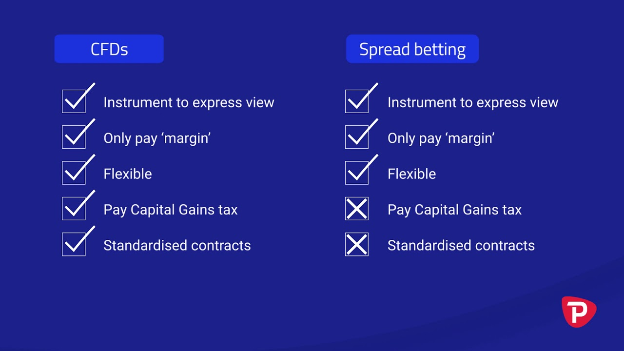 Difference between spread betting and cfd trading free bitcoins hack experience