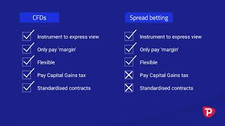 Spread betting ireland tax year sports betting websites in usa