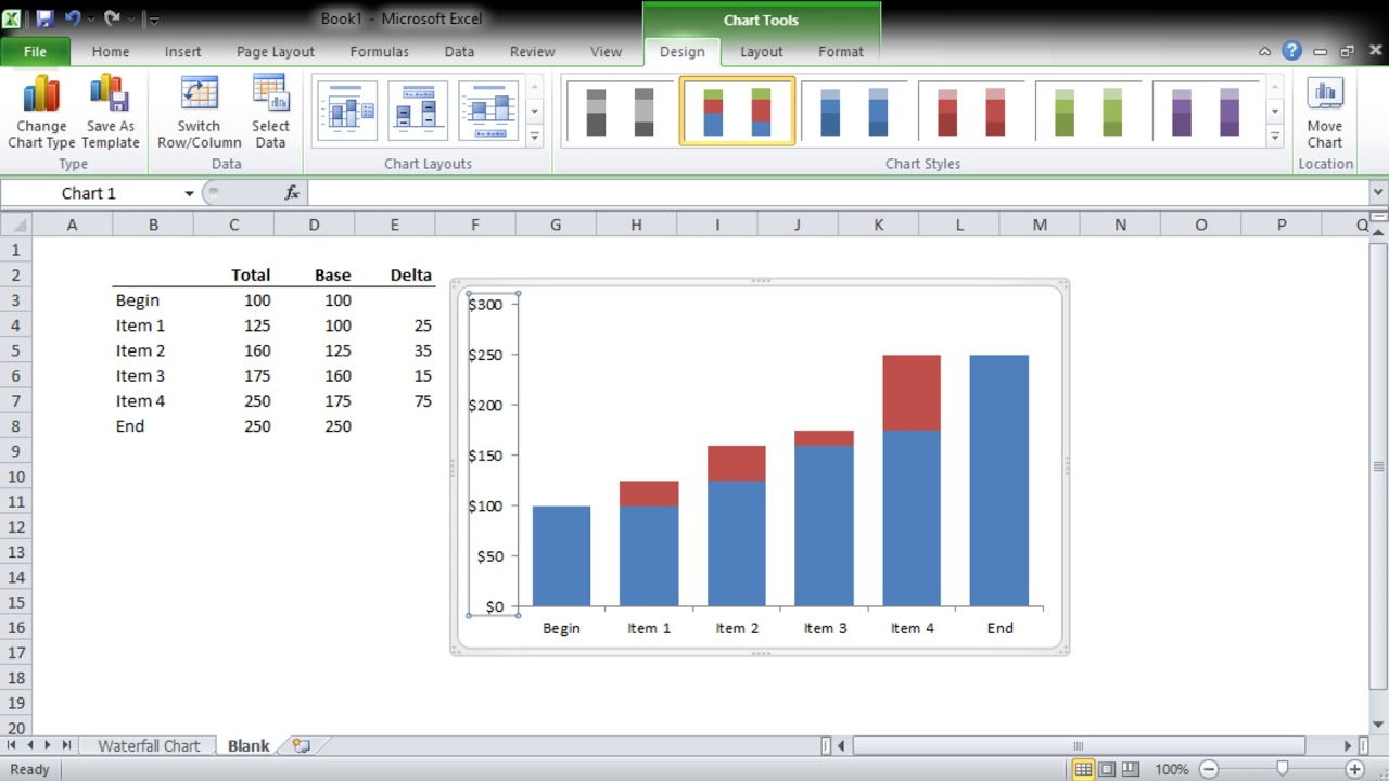 Bridge chart excel template image collections templates example advanced excel waterfall chart 2016 youtube advanced excel waterfall chart 2016 alramifo image collections ccuart