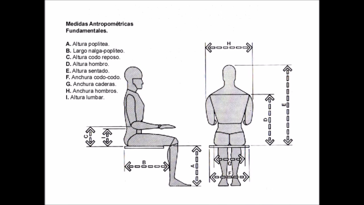 Medidas antropom tricas para el dise o de un silla for Medidas ergonomicas de un escritorio