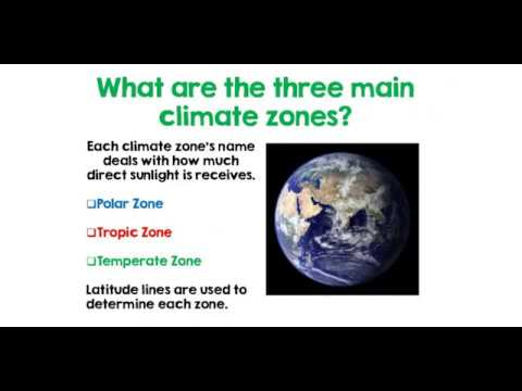 How Latitude Affects Climate