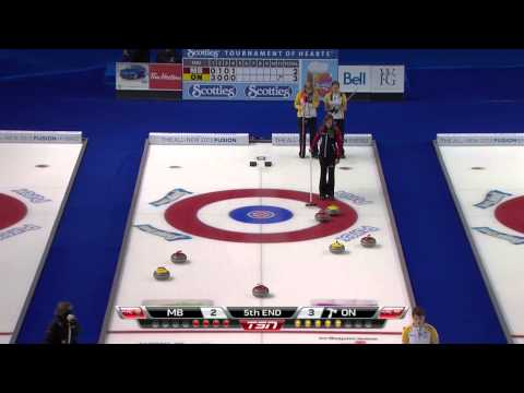 2013 Scotties Tournament Of Hearts - Gold Meda Finall - Jones (MB) vs. Homan (ON)