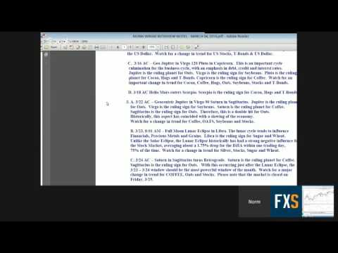 Forex Live Analysis Room show 627 + interview Miad Kasravi