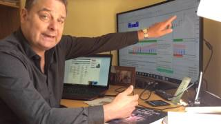 A week in the life of a Professional Trader