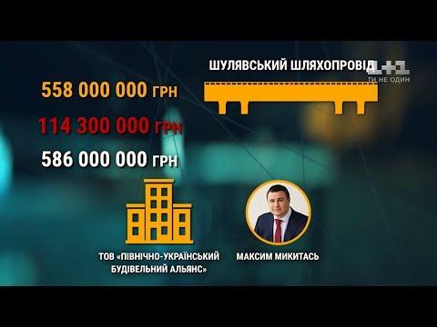 Як перебудувати Шулявський міст за 568 млн грн - Майстерклас від Максима Микитася | Гроші