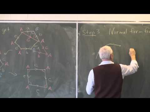 AlgTop18: Classification of combinatorial surfaces (II)