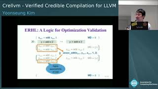 Crellvm: Verified Credible Compilation for LLVM