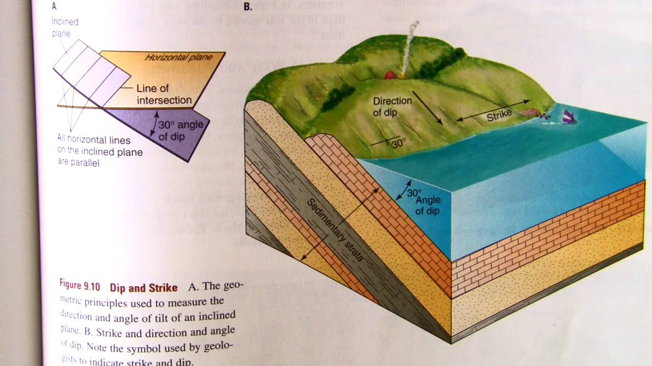 an analysis of physical geology notes University of colorado geology 1010 we can use some simple observations of physical properties of minerals to distinguish or identify the most common minerals.
