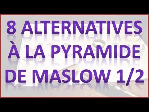 8 alternatives à la pyramide De Maslow 1-2