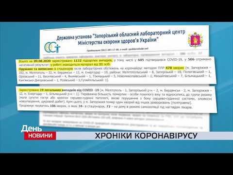 Телеканал TV5: Лабораторний центр МОЗ: кількість хворих на коронавірус в Запорізькій області збільшилась