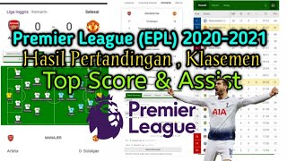 Premier League EPL Hasil Pertandingan Klasemen TOP SCORE ASSIST Pekan 21 LIGA INGGRIS 2021