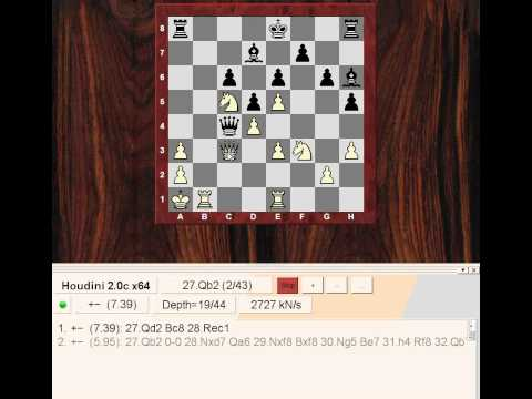 "Chess World.net: Weakness of the Last move revisited - can ""Send / Receive"" be a useful metaphor ?!"