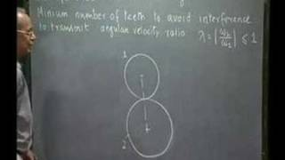 Module 12 Lecture 3 Kinematics Of Machines