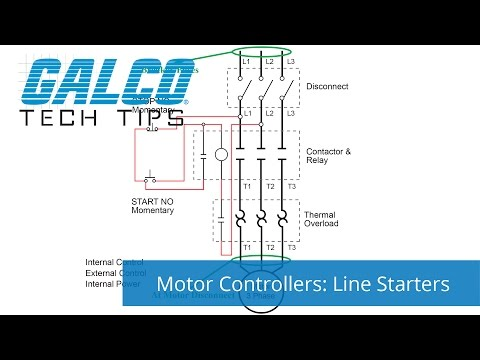 Starting a Motor with Line Starters -  A Galco TV Tech Tip