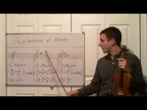 Violin Scales Introduction - Breakdown of Keys C, D and G