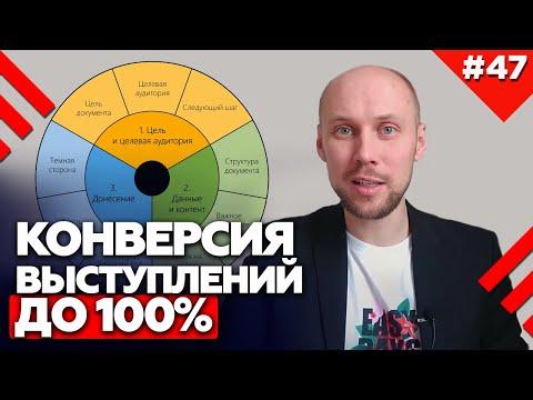Структура эффективной презентации | Как составить эффективный маркетинг кит?