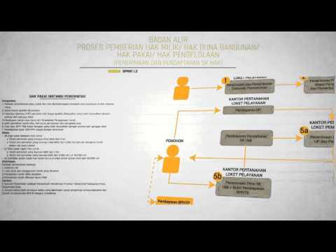 Company Profile BPN Bekasi