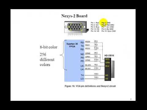 Lesson 104 - VGA Controller