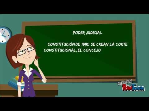 LA CONSTITUCIÓN  POLÍTICA DE 1991 DE COLOMBIA