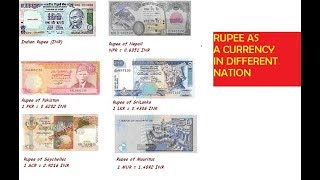 Short TRICKS to remember currency (Euro,dollar , rupees) and there country