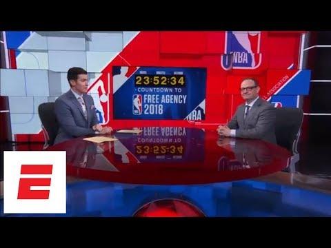 Woj narrows LeBron James' landing spots, talks DeAndre Jordan to Mavericks | SportsCenter | ESPN