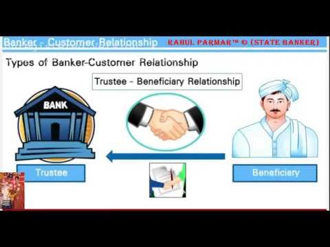 RELATIONSHIP BETWEEN BANKER AND CUSTOMER FOR JAIIB PAPER 1 EXAM &(G.A for IBPS CLK & P.O 2019 EXAMS)
