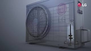 LG Dual Cool Split AC - Feature Video : Dual Inverter Compressor